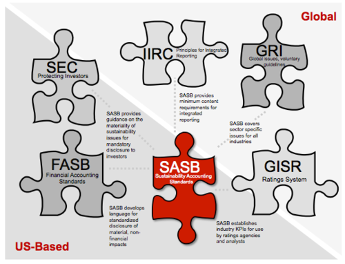 SASB_and_other_frameworks